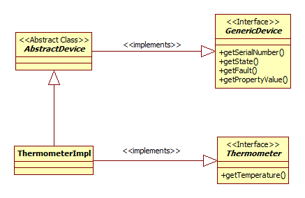 Device Typical Implementation